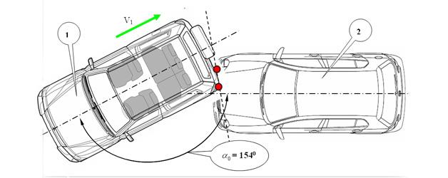 чертёж автомобиля показывающий угол разворота