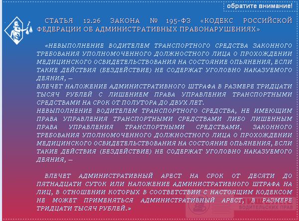 Закон №195-ФЗ статья 12.26
