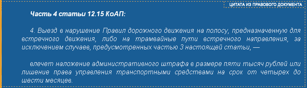 Часть .15 КоАП РФ