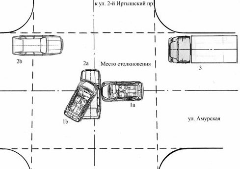 Схема транспортного происшествия